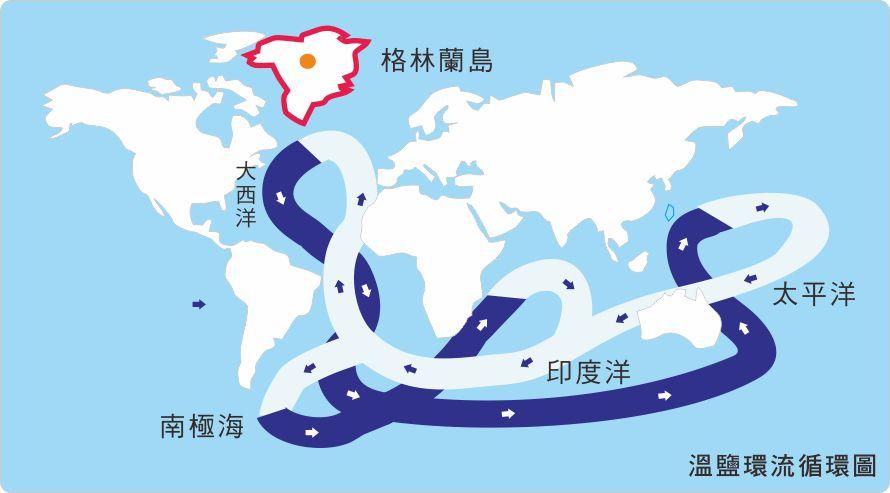 海洋污染主题设计